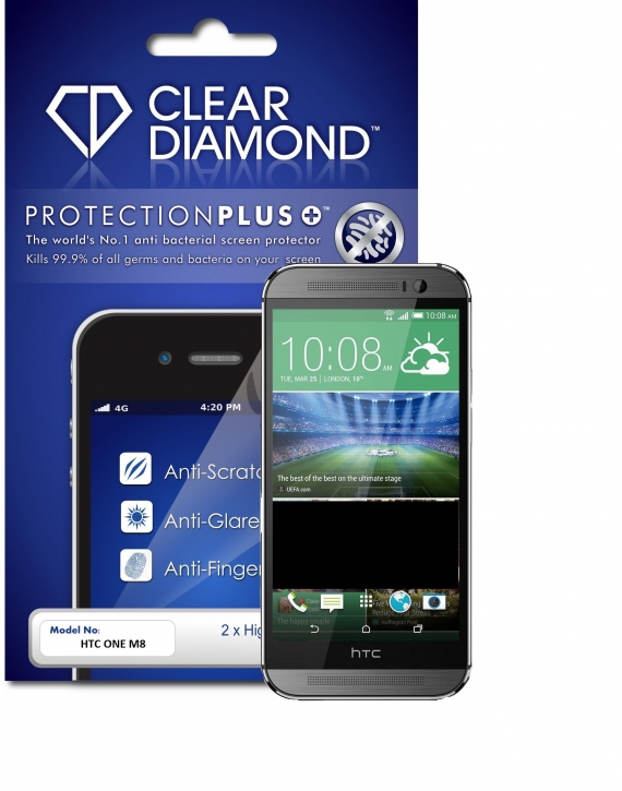 HTC ONE M8  Hardcoat Screen Protector (Pack of two)